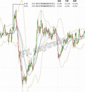 FXデイトレード 全通貨ペアに共通する値動きの特徴と投資戦略